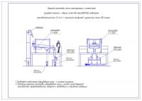 Линия измельчения и классификации солей для производства комбикорма