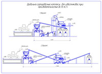 линия производства известняковой муки