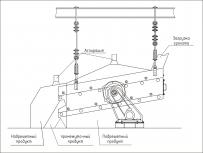Грохот вибрационный подвесного типа (схема)