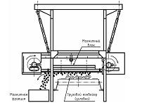 Сепаратор магнитный саморазгружающийся подвесного типа