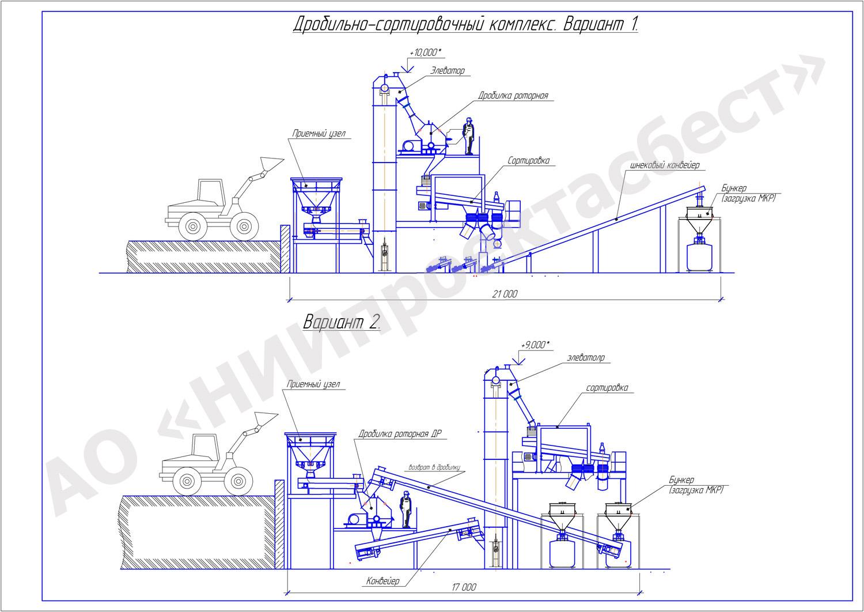 Роторная дробилка в Ялуторовск горно обогатительное оборудование в Балаково